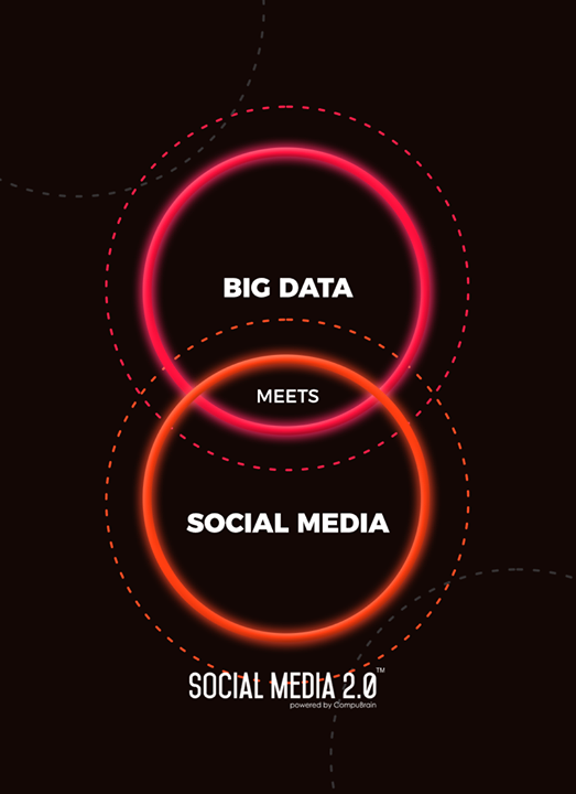 Big Data meets Social Media   #SearchEngineOptimization #SocialMedia2p0 #sm2p0 #contentstrategy #SocialMediaStrategy #DigitalStrategy #DigitalCampaigns